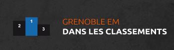 Grenoble Ecole de Management dans les classements